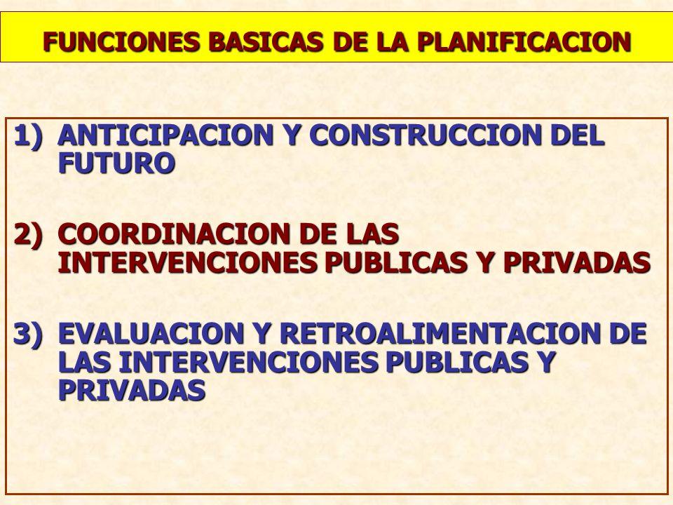 FUNCIONES BASICAS DE LA PLANIFICACION
