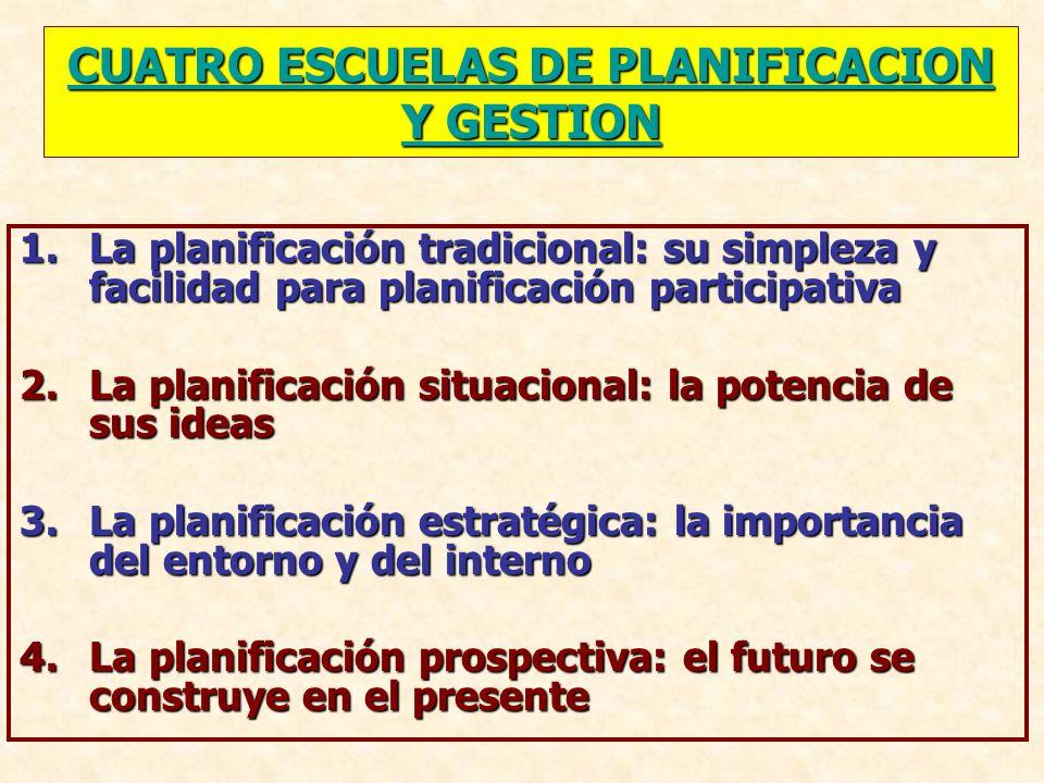 CUATRO ESCUELAS DE PLANIFICACION Y GESTION