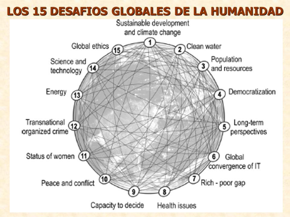 LOS 15 DESAFIOS GLOBALES DE LA HUMANIDAD