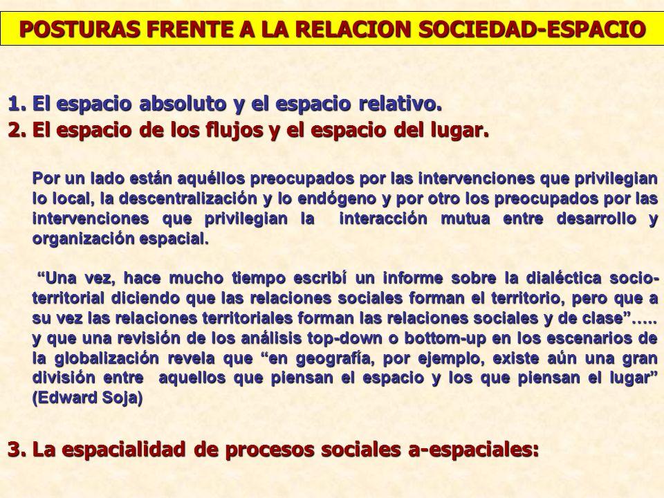 POSTURAS FRENTE A LA RELACION SOCIEDAD-ESPACIO