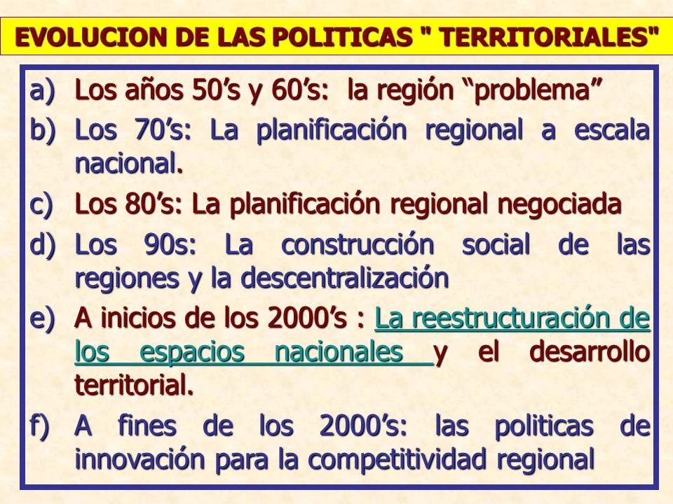 EVOLUCION DE LAS POLITICAS TERRITORIALES