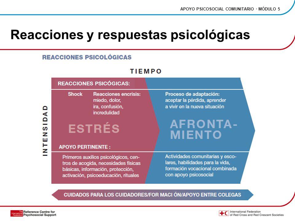 Reacciones y respuestas psicológicas