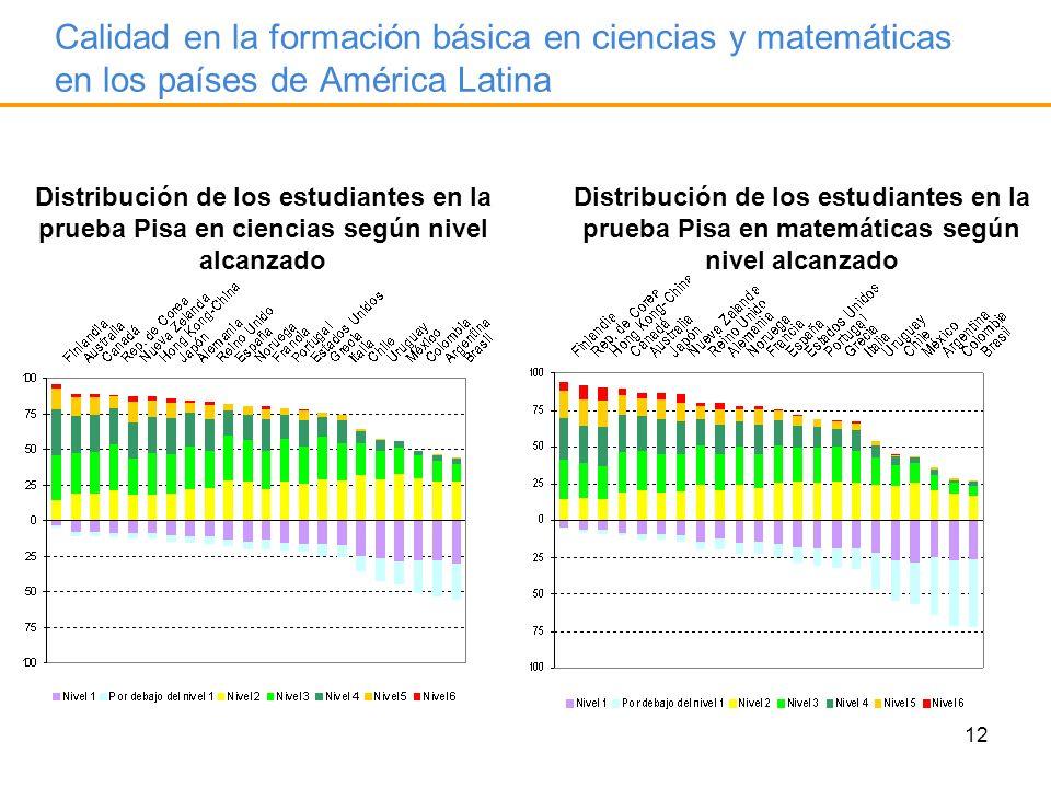 Calidad en la formación básica en ciencias y matemáticas en los países de América Latina