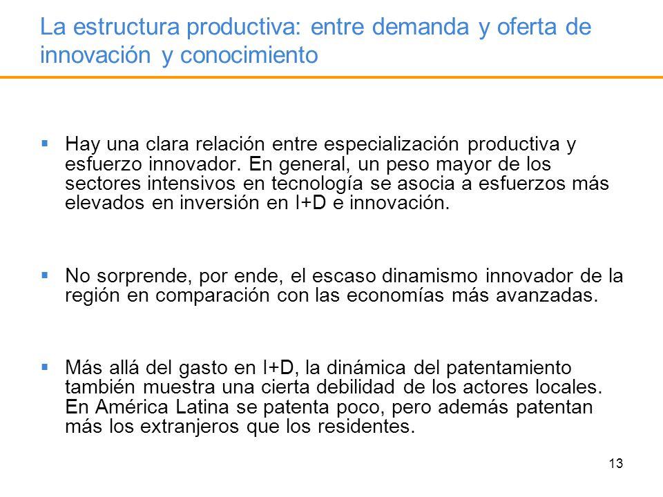 La estructura productiva: entre demanda y oferta de innovación y conocimiento