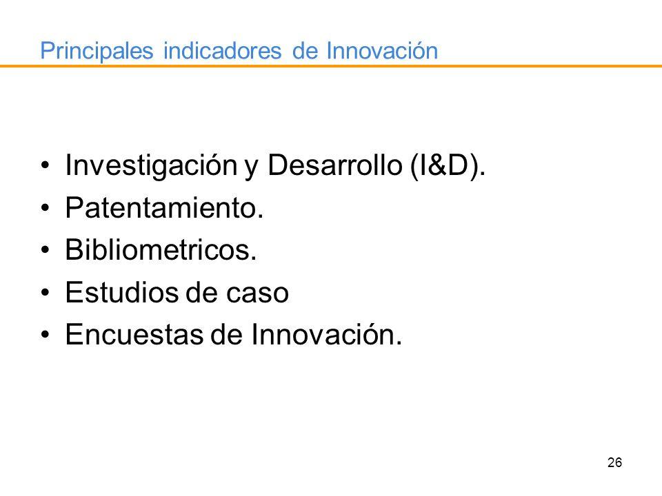 Principales indicadores de Innovación