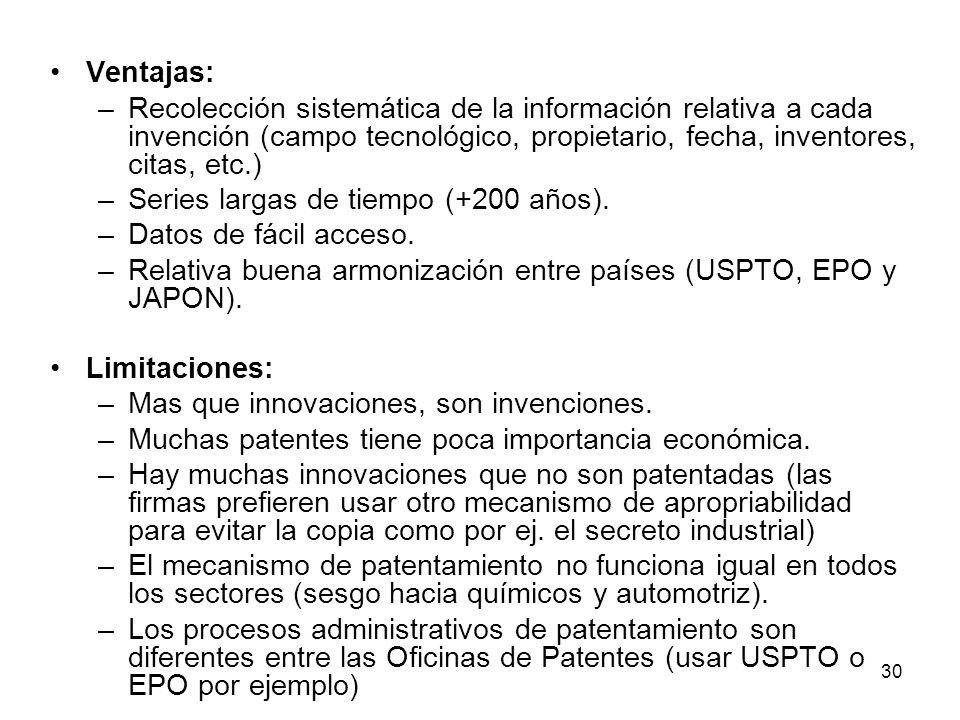 Ventajas:Recolección sistemática de la información relativa a cada invención (campo tecnológico, propietario, fecha, inventores, citas, etc.)