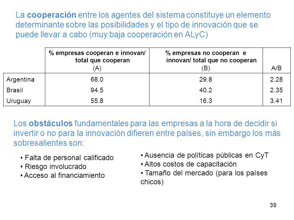 La cooperación entre los agentes del sistema constituye un elemento determinante sobre las posibilidades y el tipo de innovación que se puede llevar a cabo (muy baja cooperación en ALyC)