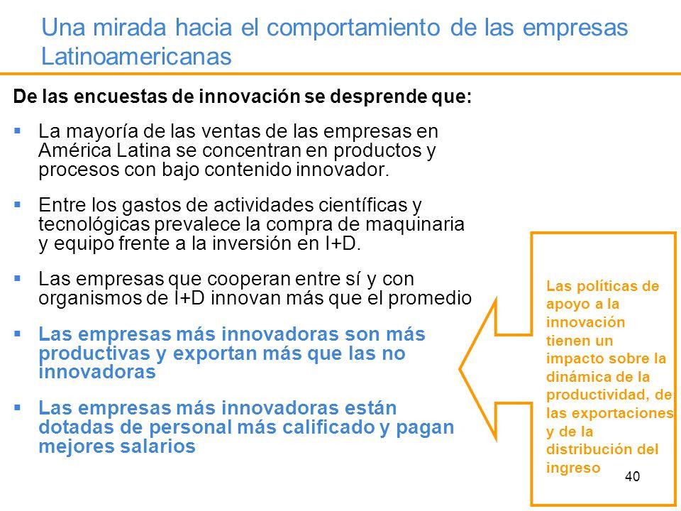 Una mirada hacia el comportamiento de las empresas Latinoamericanas