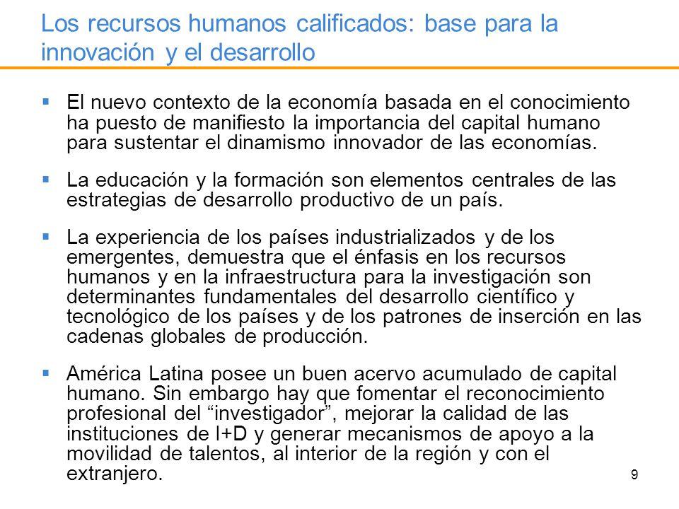 Los recursos humanos calificados: base para la innovación y el desarrollo