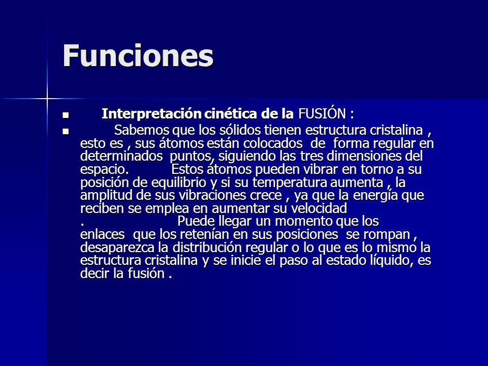 Funciones Interpretación cinética de la FUSIÓN :