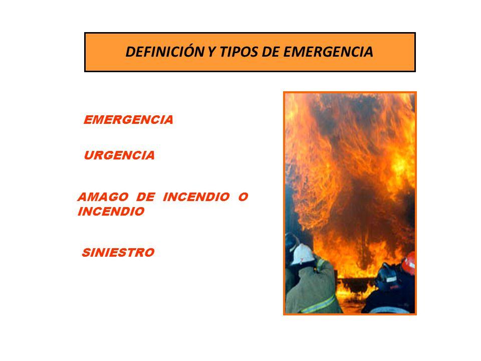 DEFINICIÓN Y TIPOS DE EMERGENCIA