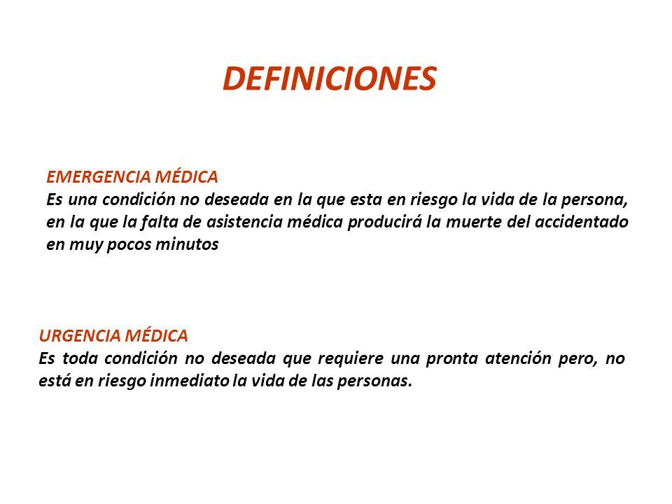 DEFINICIONES EMERGENCIA MÉDICA