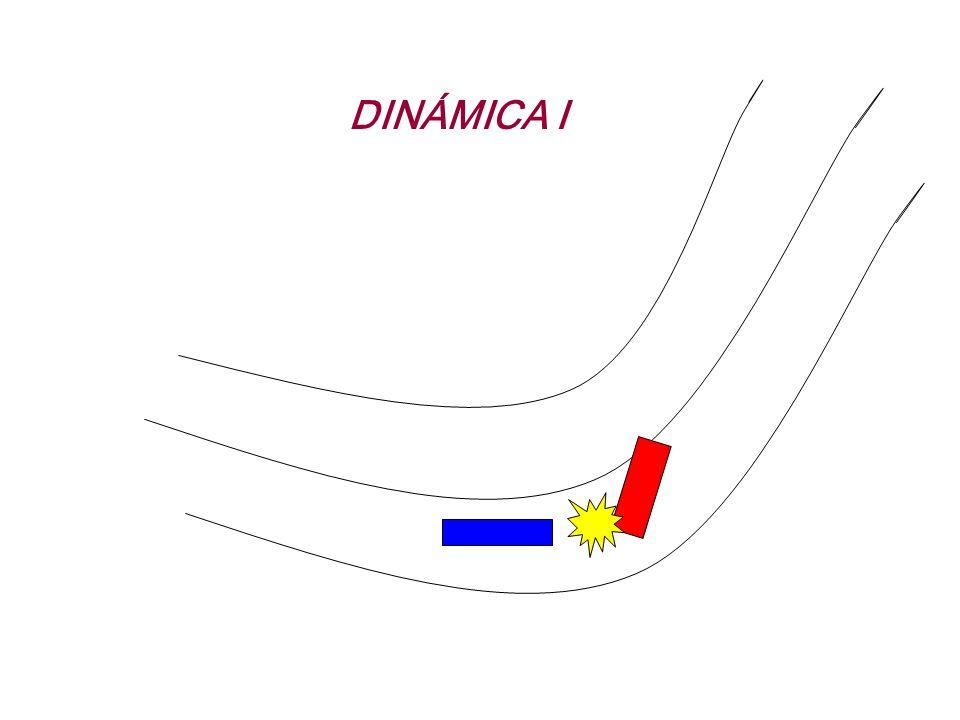 DINÁMICA I