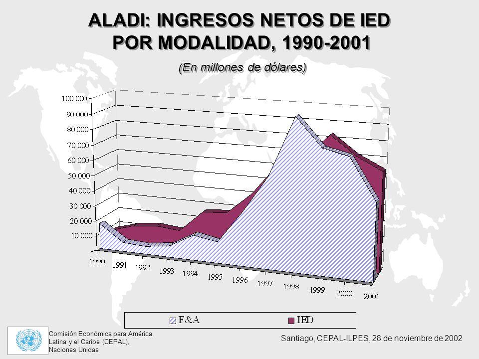 ALADI: INGRESOS NETOS DE IED POR MODALIDAD, 1990-2001 (En millones de dólares)