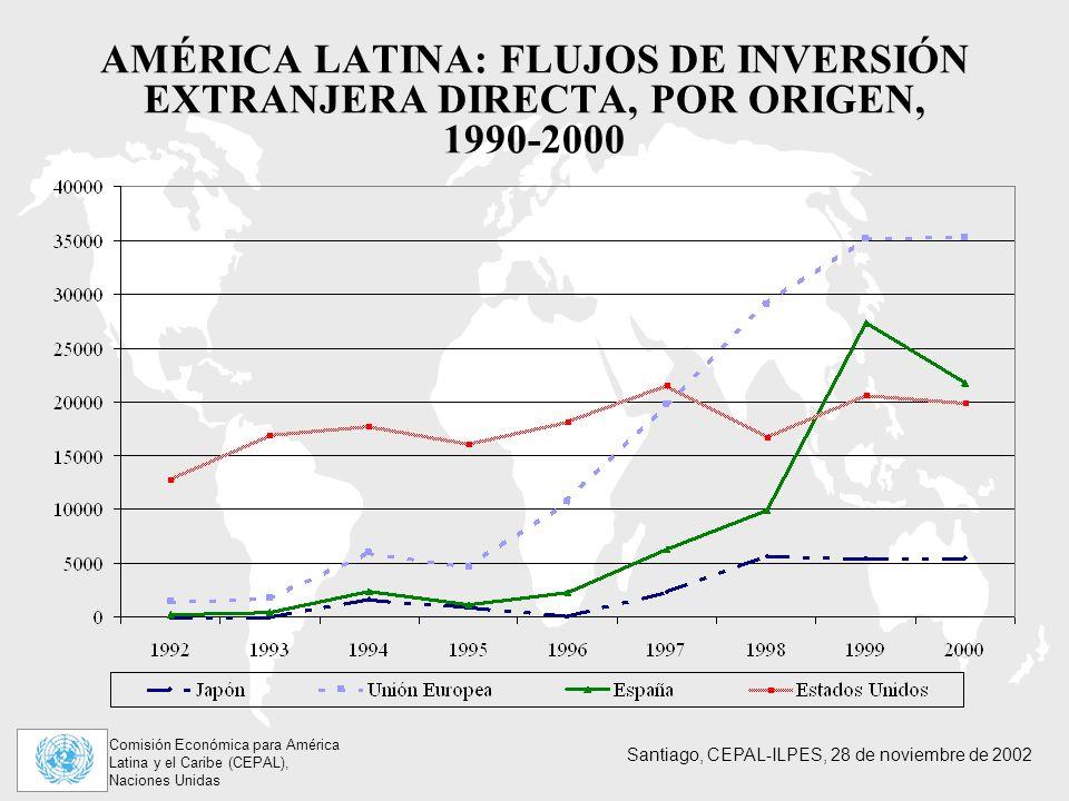 AMÉRICA LATINA: FLUJOS DE INVERSIÓN EXTRANJERA DIRECTA, POR ORIGEN, 1990-2000