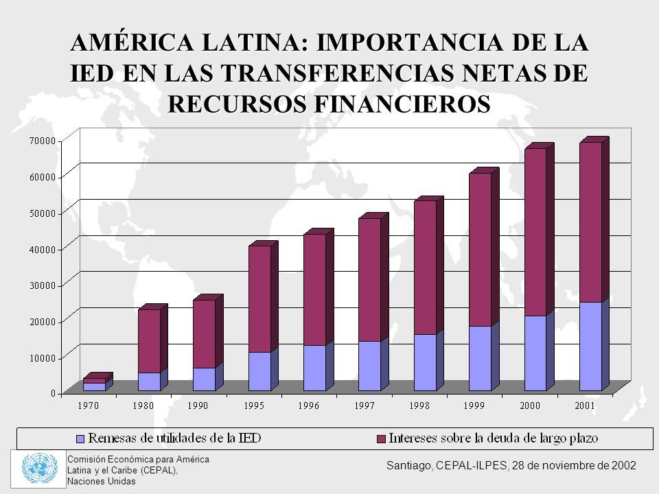 AMÉRICA LATINA: IMPORTANCIA DE LA IED EN LAS TRANSFERENCIAS NETAS DE RECURSOS FINANCIEROS