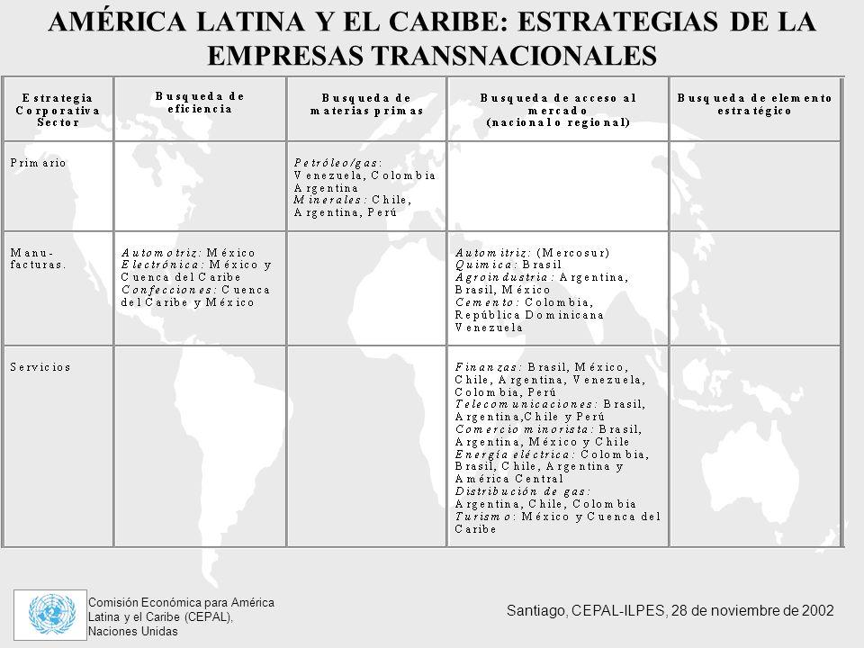 AMÉRICA LATINA Y EL CARIBE: ESTRATEGIAS DE LA EMPRESAS TRANSNACIONALES