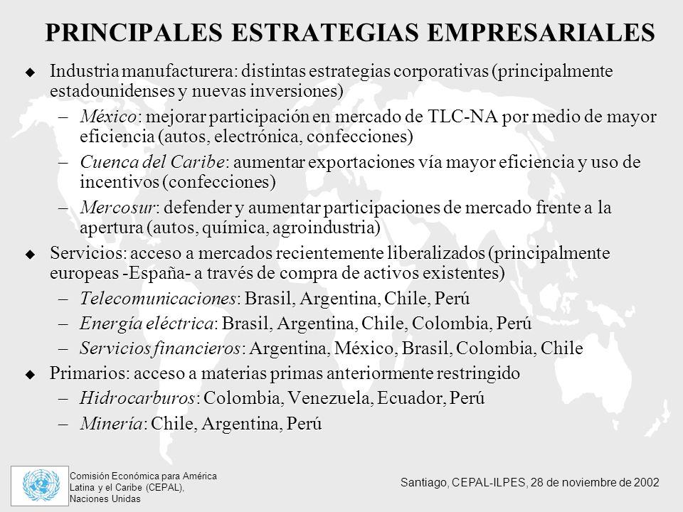 PRINCIPALES ESTRATEGIAS EMPRESARIALES