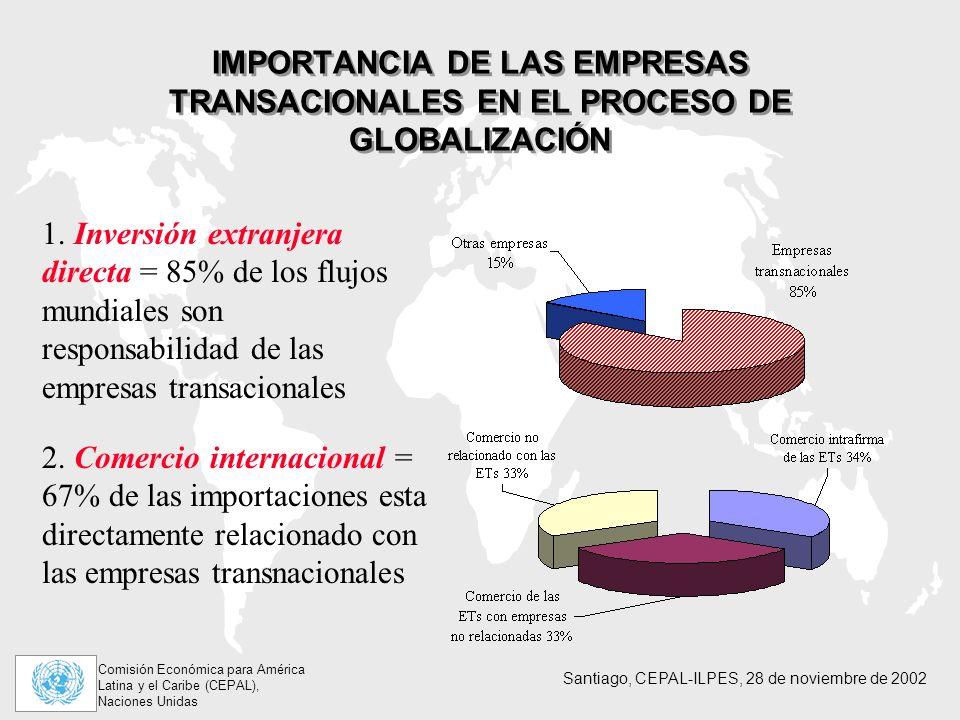 IMPORTANCIA DE LAS EMPRESAS TRANSACIONALES EN EL PROCESO DE GLOBALIZACIÓN