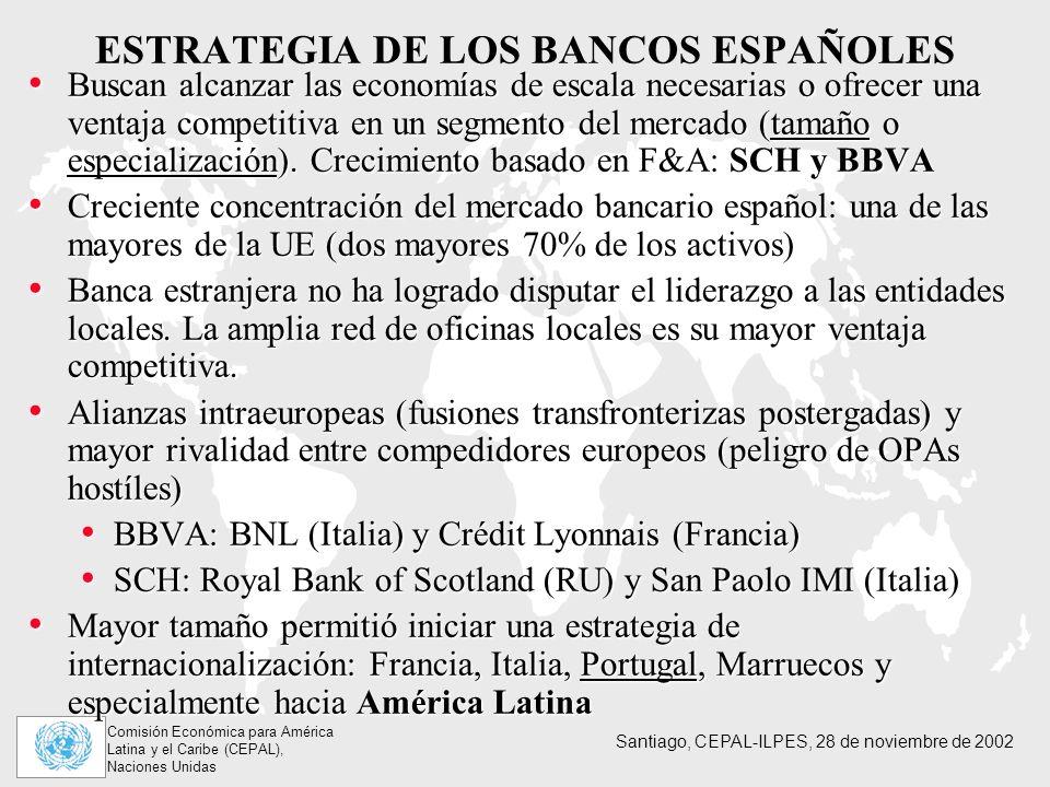 ESTRATEGIA DE LOS BANCOS ESPAÑOLES