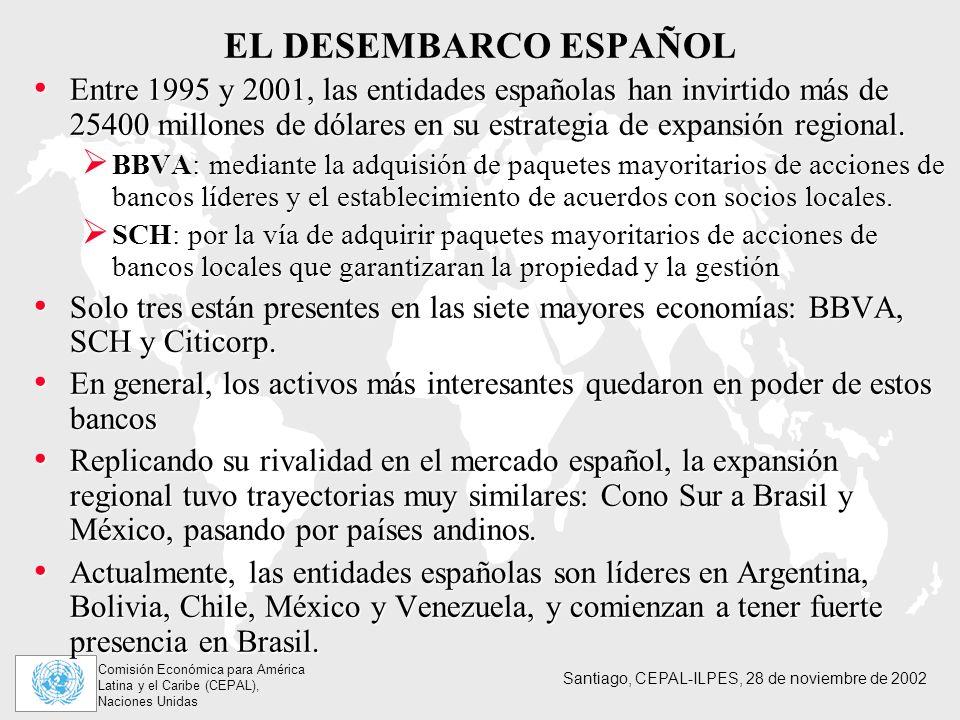 EL DESEMBARCO ESPAÑOL