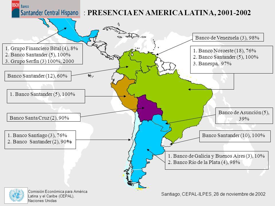 : PRESENCIA EN AMERICA LATINA, 2001-2002
