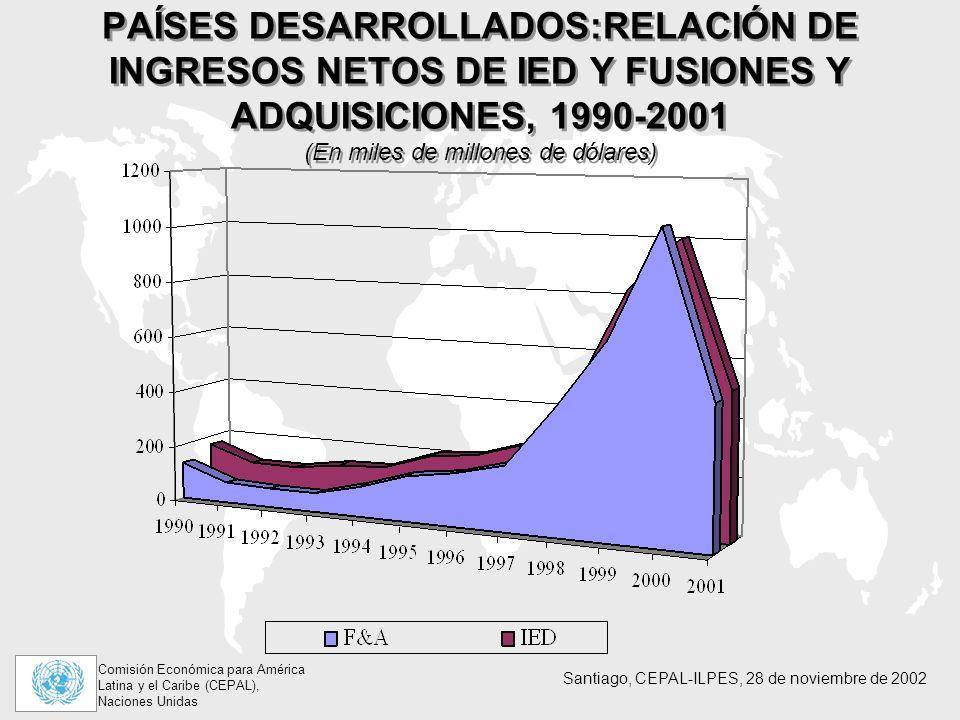 PAÍSES DESARROLLADOS:RELACIÓN DE INGRESOS NETOS DE IED Y FUSIONES Y ADQUISICIONES, 1990-2001 (En miles de millones de dólares)