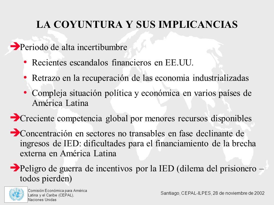 LA COYUNTURA Y SUS IMPLICANCIAS