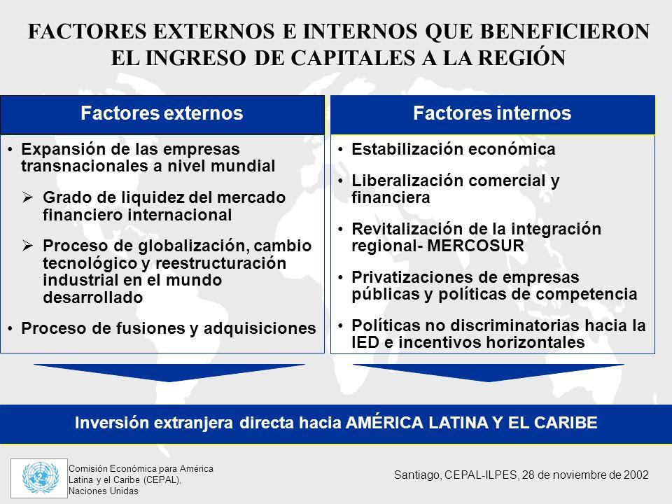 Inversión extranjera directa hacia AMÉRICA LATINA Y EL CARIBE