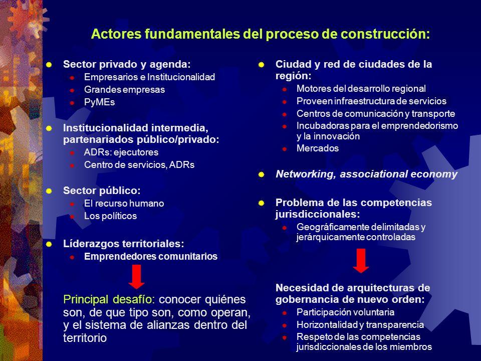 Actores fundamentales del proceso de construcción: