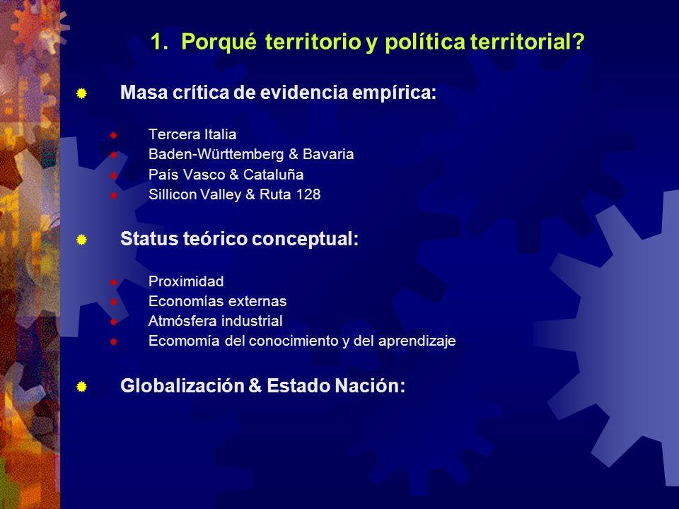 1. Porqué territorio y política territorial
