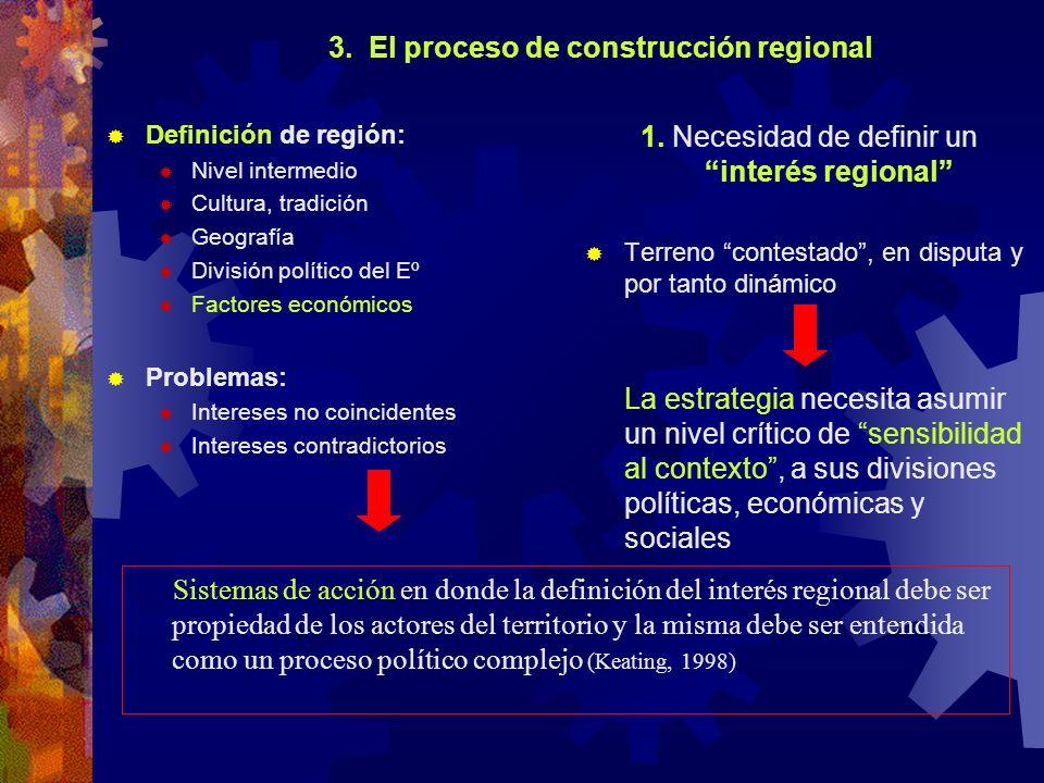 3. El proceso de construcción regional