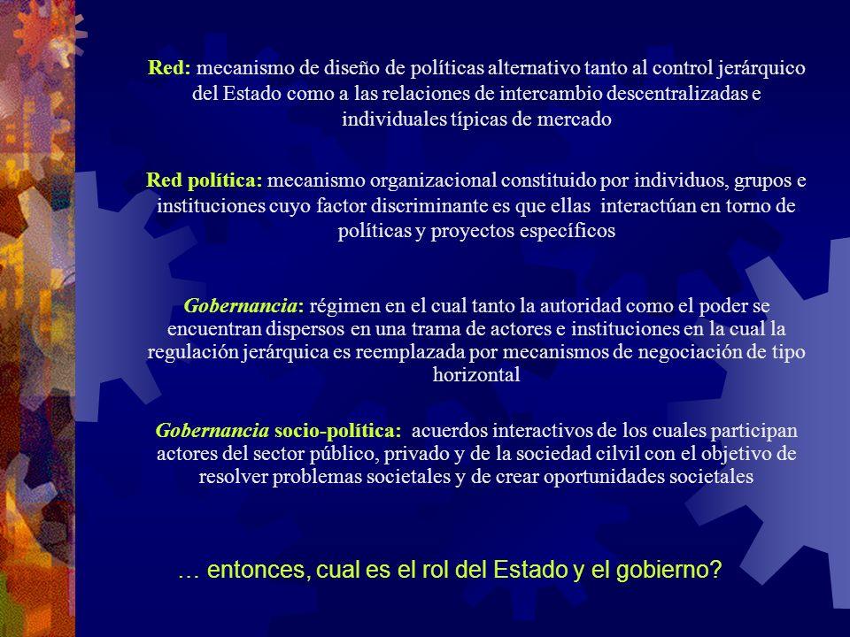 … entonces, cual es el rol del Estado y el gobierno