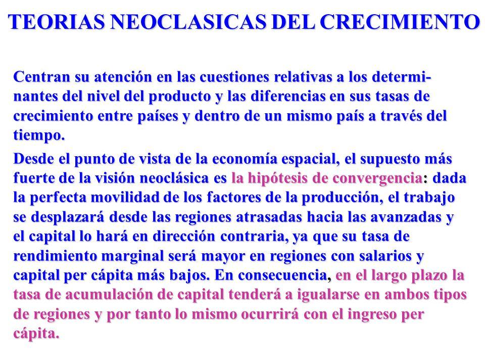 TEORIAS NEOCLASICAS DEL CRECIMIENTO