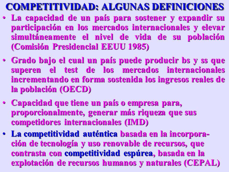 COMPETITIVIDAD: ALGUNAS DEFINICIONES