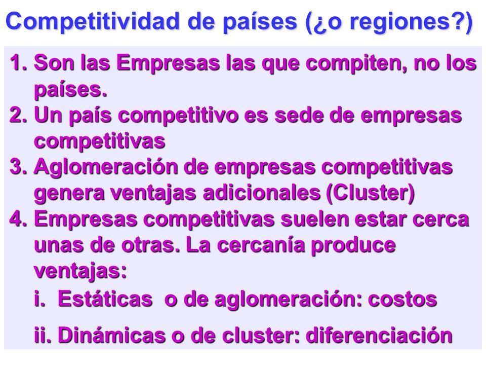 Competitividad de países (¿o regiones )