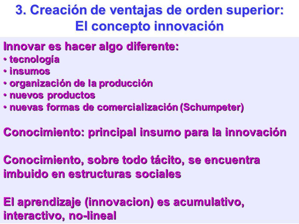 3. Creación de ventajas de orden superior: El concepto innovación