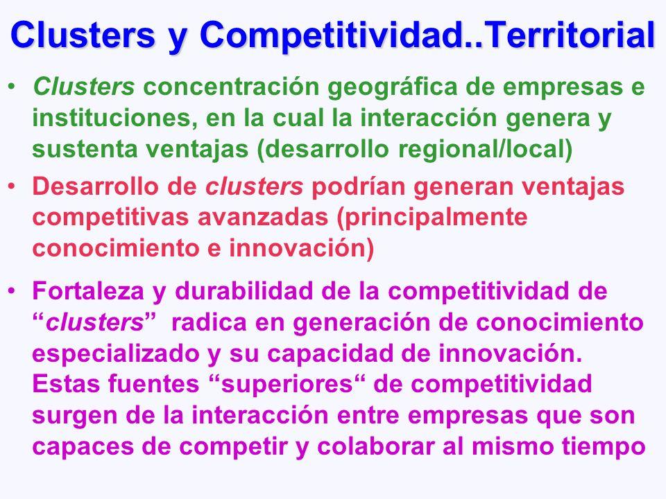 Clusters y Competitividad..Territorial