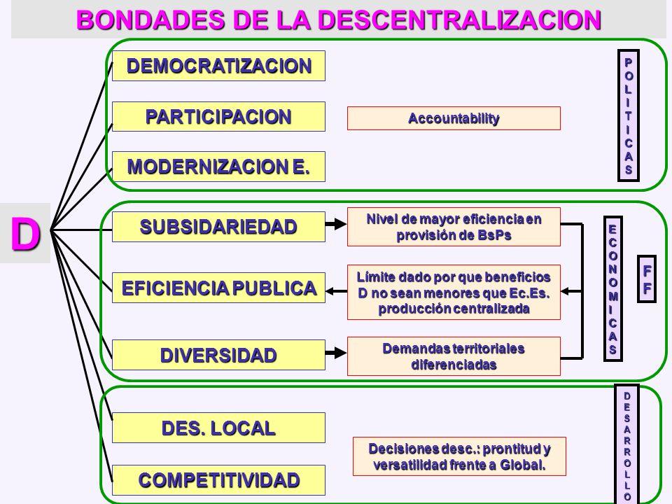BONDADES DE LA DESCENTRALIZACION