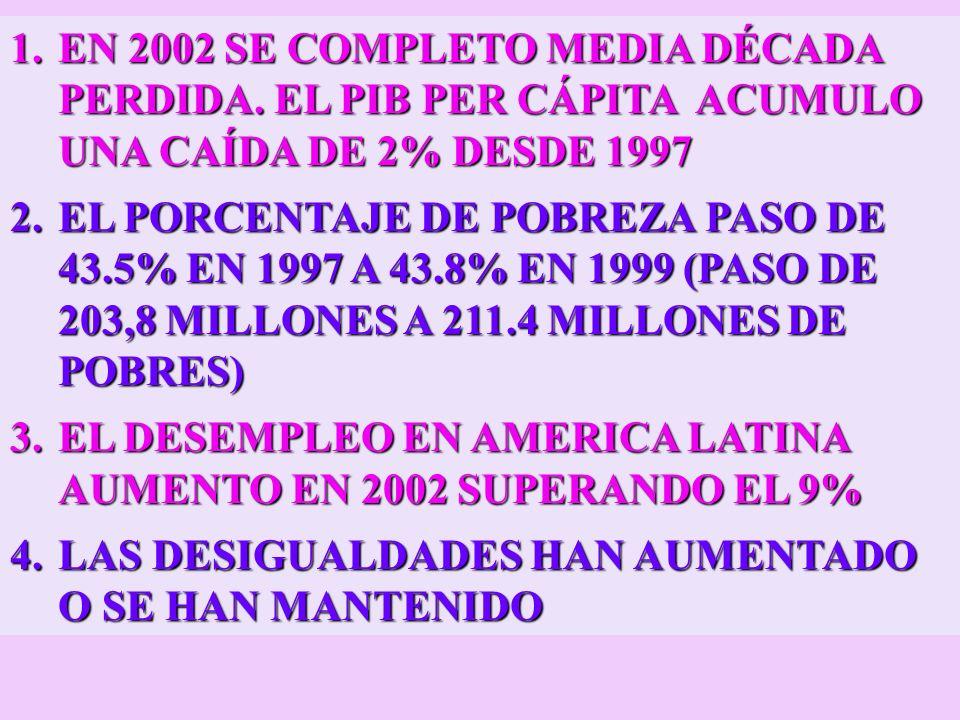 EN 2002 SE COMPLETO MEDIA DÉCADA PERDIDA