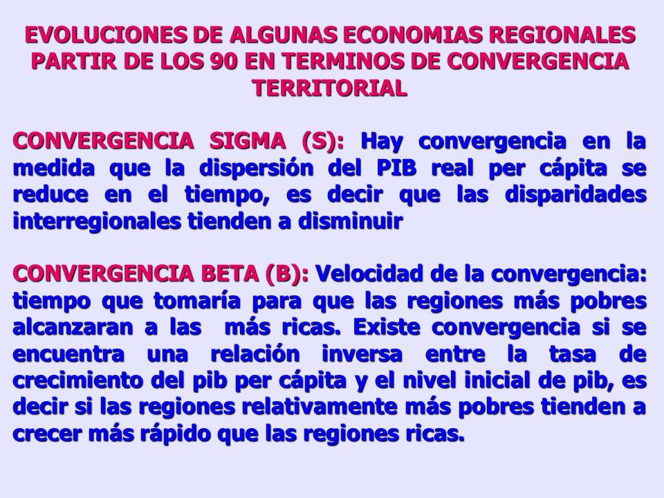 EVOLUCIONES DE ALGUNAS ECONOMIAS REGIONALES PARTIR DE LOS 90 EN TERMINOS DE CONVERGENCIA TERRITORIAL