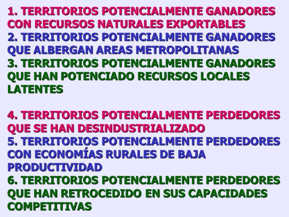 1. TERRITORIOS POTENCIALMENTE GANADORES CON RECURSOS NATURALES EXPORTABLES