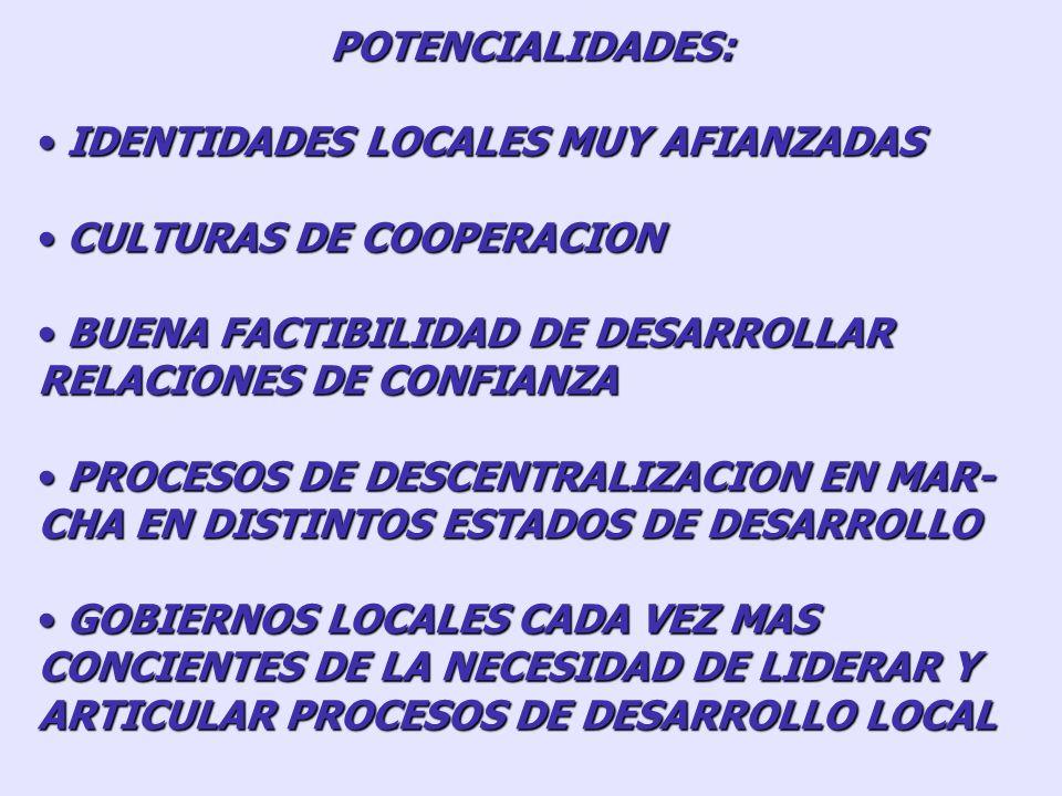 POTENCIALIDADES:IDENTIDADES LOCALES MUY AFIANZADAS. CULTURAS DE COOPERACION. BUENA FACTIBILIDAD DE DESARROLLAR RELACIONES DE CONFIANZA.