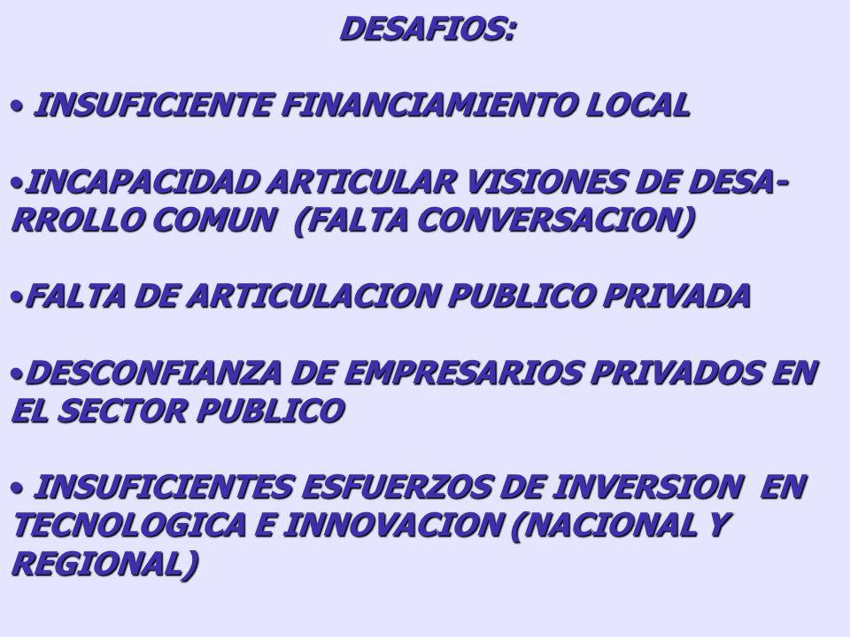 DESAFIOS: INSUFICIENTE FINANCIAMIENTO LOCAL. INCAPACIDAD ARTICULAR VISIONES DE DESA-RROLLO COMUN (FALTA CONVERSACION)