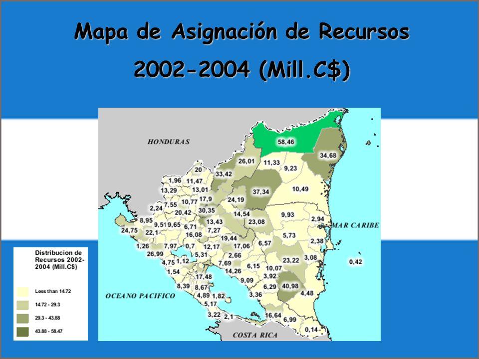 Mapa de Asignación de Recursos