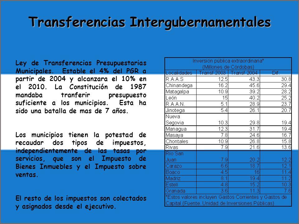 Transferencias Intergubernamentales
