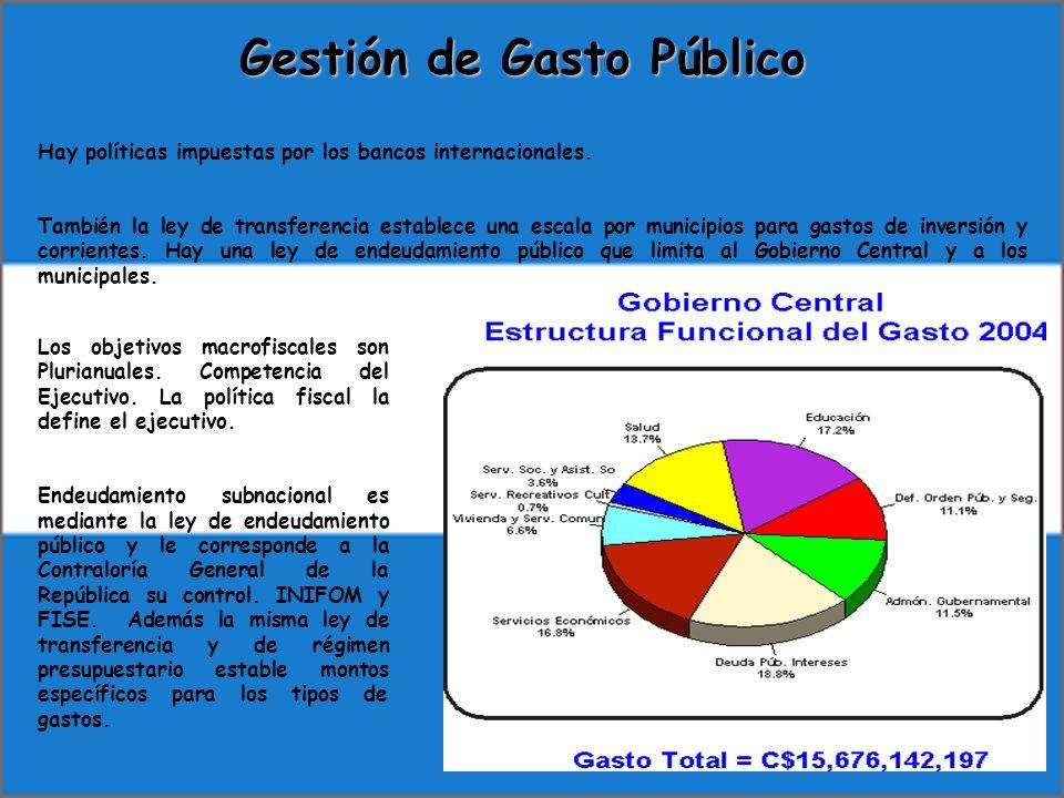 Gestión de Gasto Público