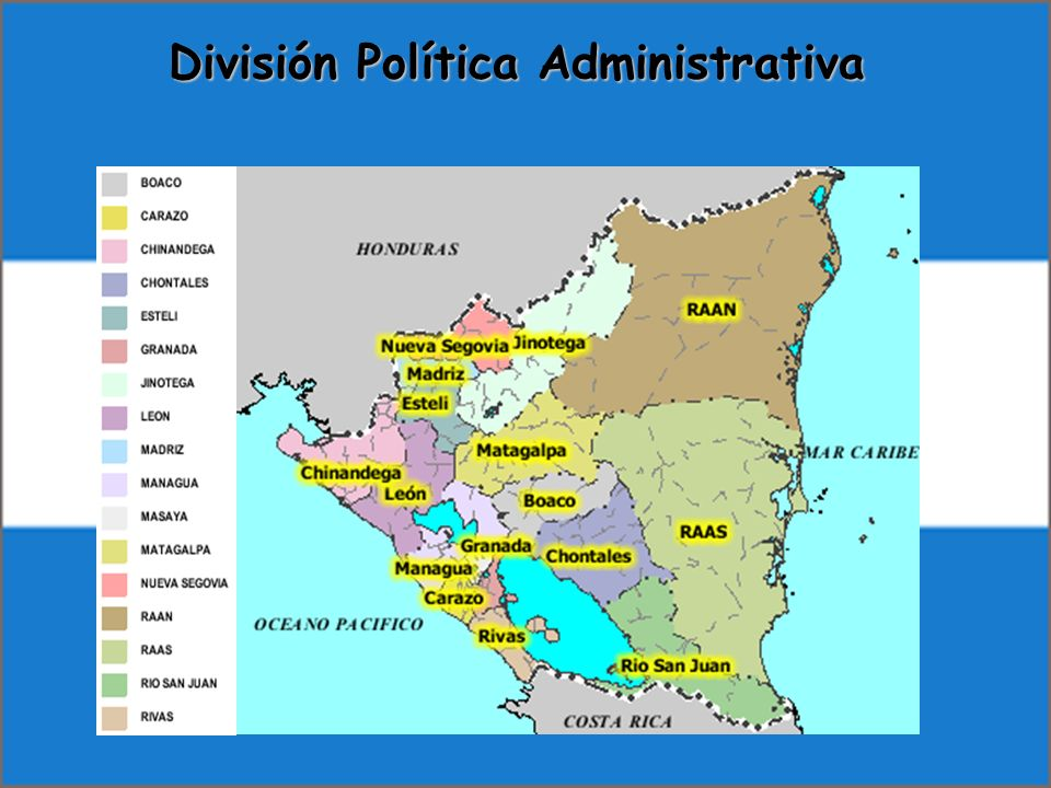 División Política Administrativa