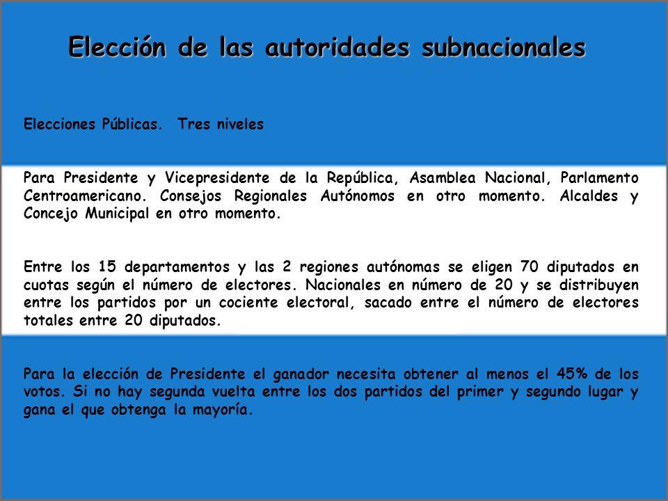 Elección de las autoridades subnacionales