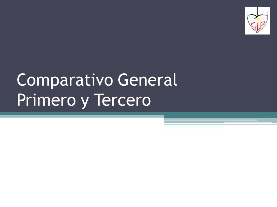 Comparativo General Primero y Tercero